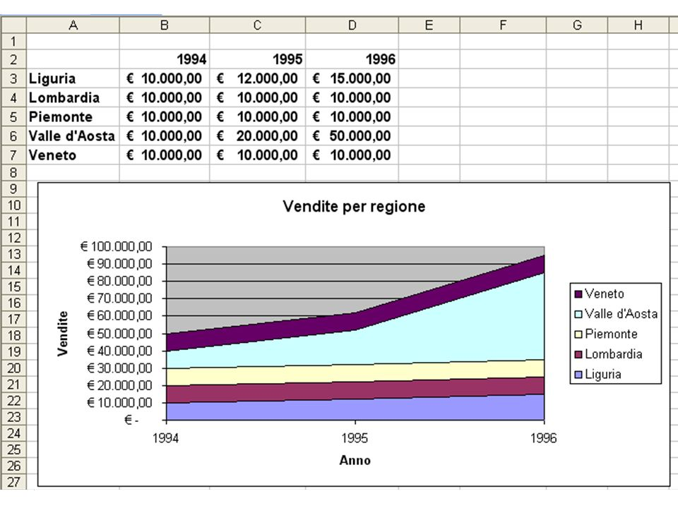 Grafici [2/13]